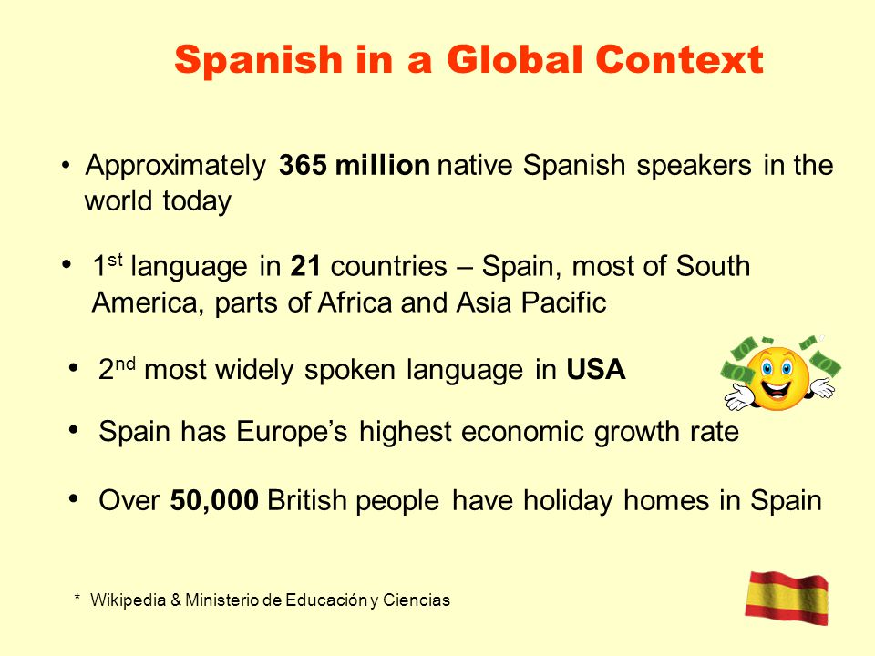 S Spanish Awareness Clydebank High School Spanish In A Global - Spanish global language