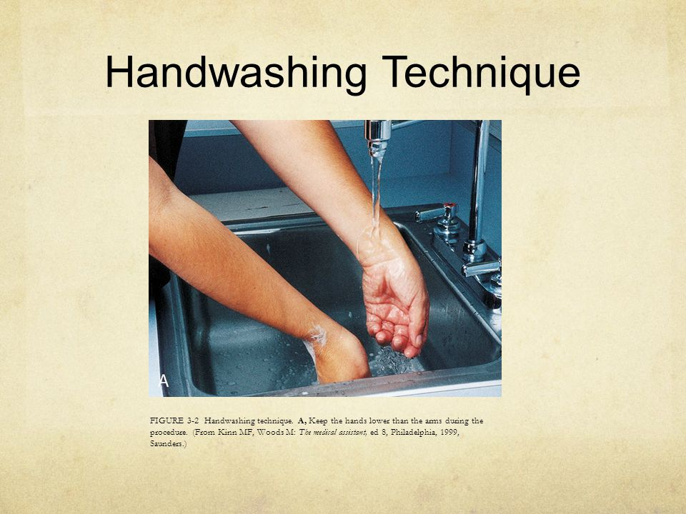 Handwashing Technique FIGURE 3-2 Handwashing technique.