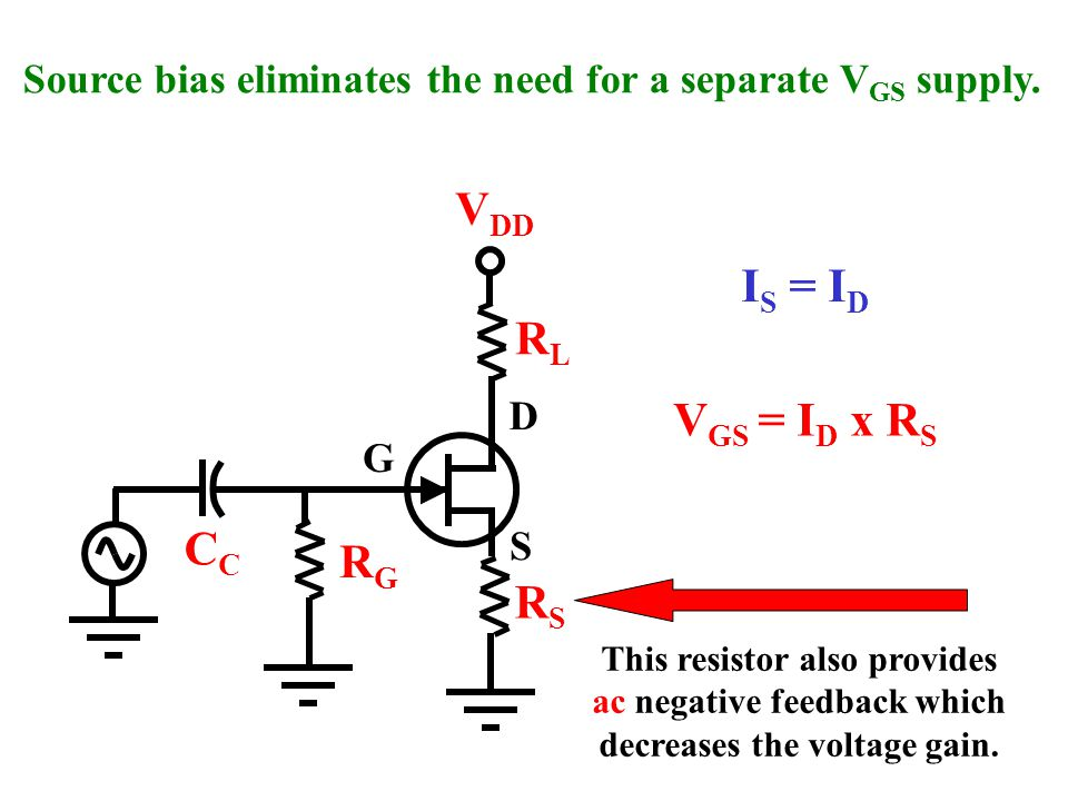 D S G V DD = 20 V V GS = 1.5 V RGRG C R L = 5 k  When the forward transfer admittance is known, the voltage gain can be determined using: A V = Y fs x R L = 1.6 mS x 5 k  = 8 This agrees with the graphic solution.