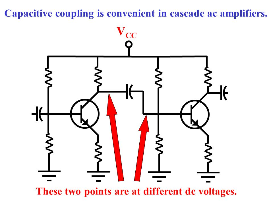 Concept Preview Cascade amplifiers can use capacitive coupling.