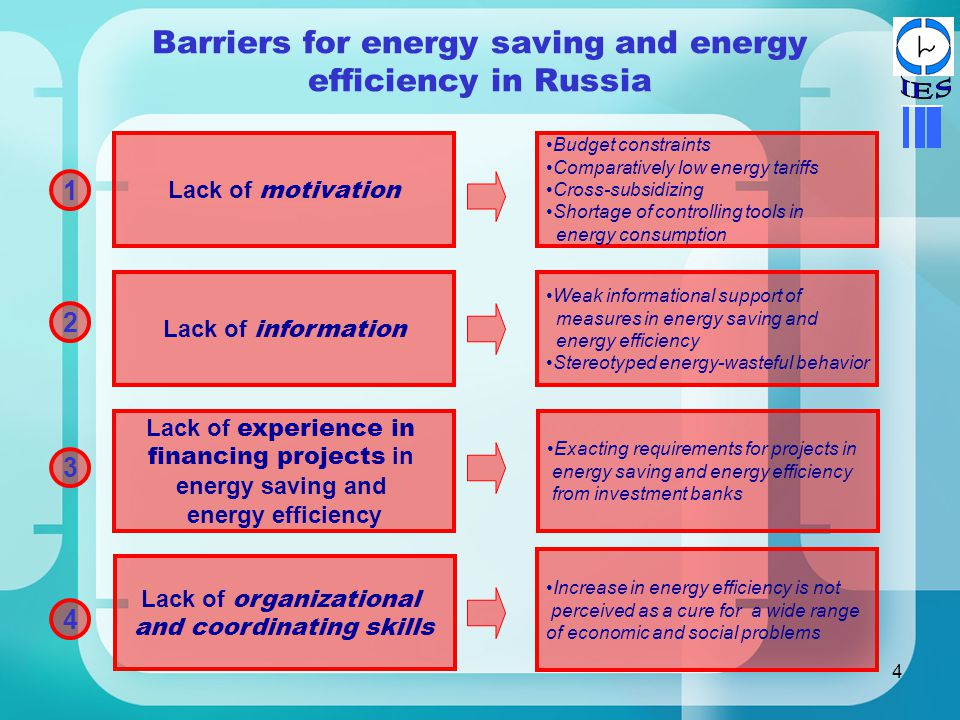 4 Barriers for energy saving and energy efficiency in Russia Lack of motivation Lack of information Lack of experience in financing projects in energy saving and energy efficiency Lack of organizational and coordinating skills Budget constraints Comparatively low energy tariffs Cross-subsidizing Shortage of controlling tools in energy consumption Weak informational support of measures in energy saving and energy efficiency Stereotyped energy-wasteful behavior Exacting requirements for projects in energy saving and energy efficiency from investment banks Increase in energy efficiency is not perceived as a cure for a wide range of economic and social problems