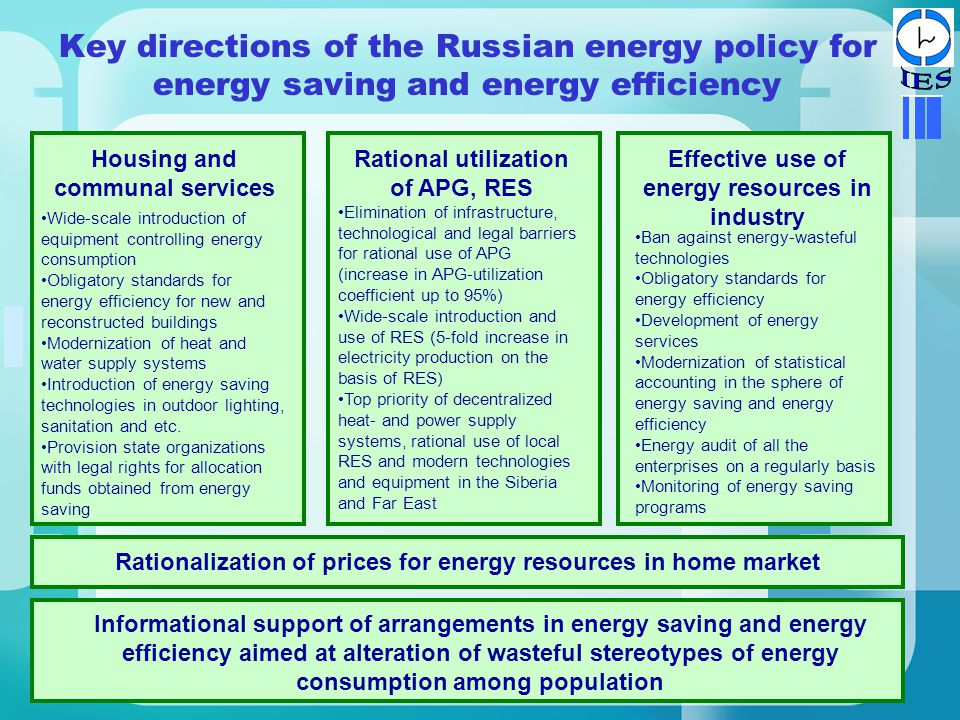 6 Key directions of the Russian energy policy for energy saving and energy efficiency Housing and communal services Rational utilization of APG, RES Effective use of energy resources in industry Wide-scale introduction of equipment controlling energy consumption Obligatory standards for energy efficiency for new and reconstructed buildings Modernization of heat and water supply systems Introduction of energy saving technologies in outdoor lighting, sanitation and etc.