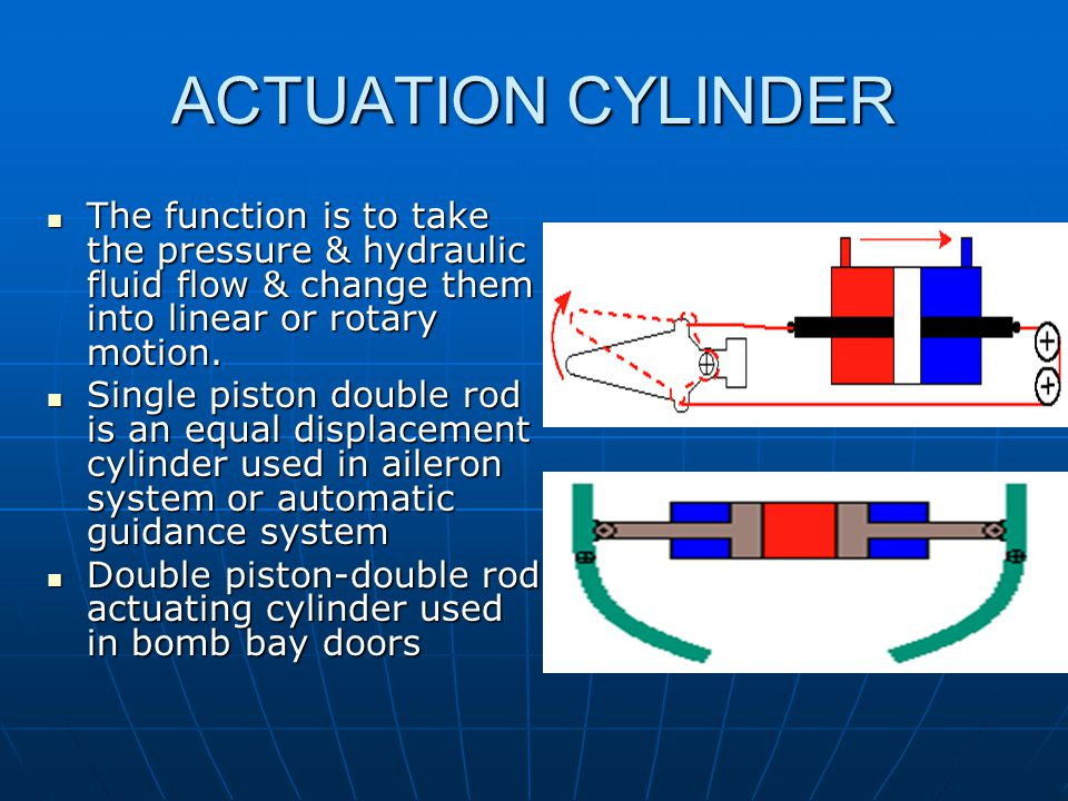 ACTUATION CYLINDER The function is to take the pressure & hydraulic fluid flow & change them into linear or rotary motion.