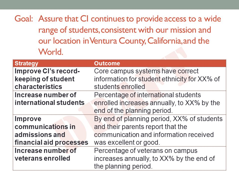 DRAFT Goal: Assure that CI continues to provide access to a wide range of students, consistent with our mission and our location in Ventura County, California, and the World.