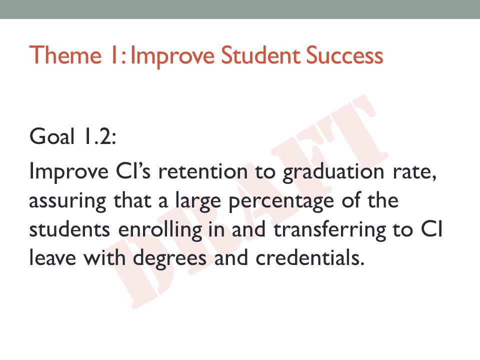 DRAFT Theme 1: Improve Student Success Goal 1.2: Improve CI's retention to graduation rate, assuring that a large percentage of the students enrolling in and transferring to CI leave with degrees and credentials.