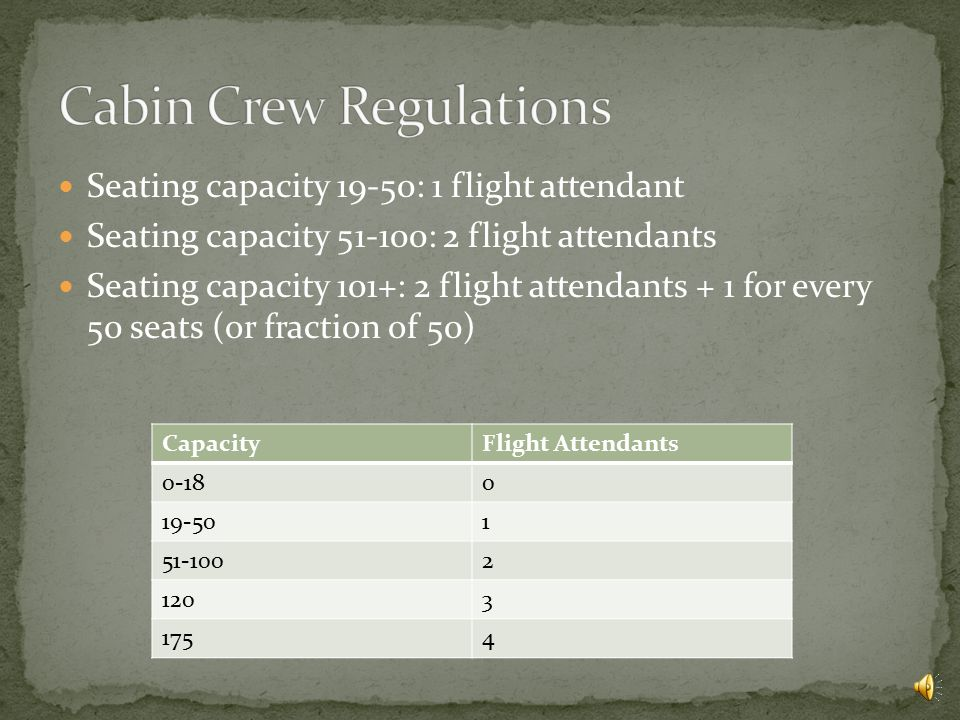Flight Crew Cabin Crew – Customer Service in the air Cockpit Crew – Fly the plane