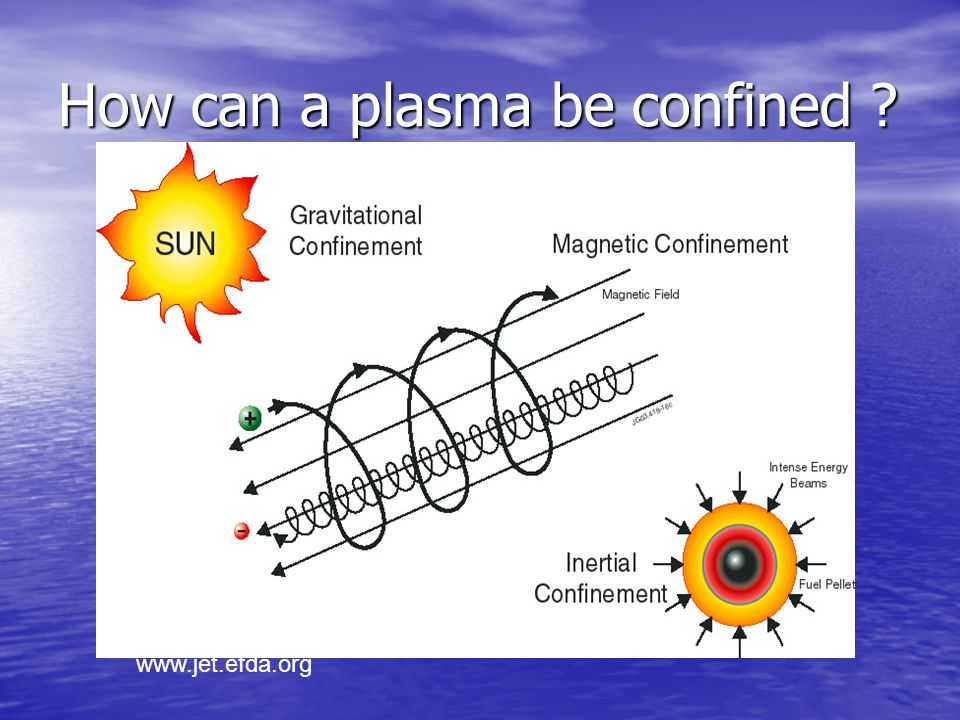 How can a plasma be confined www.jet.efda.org