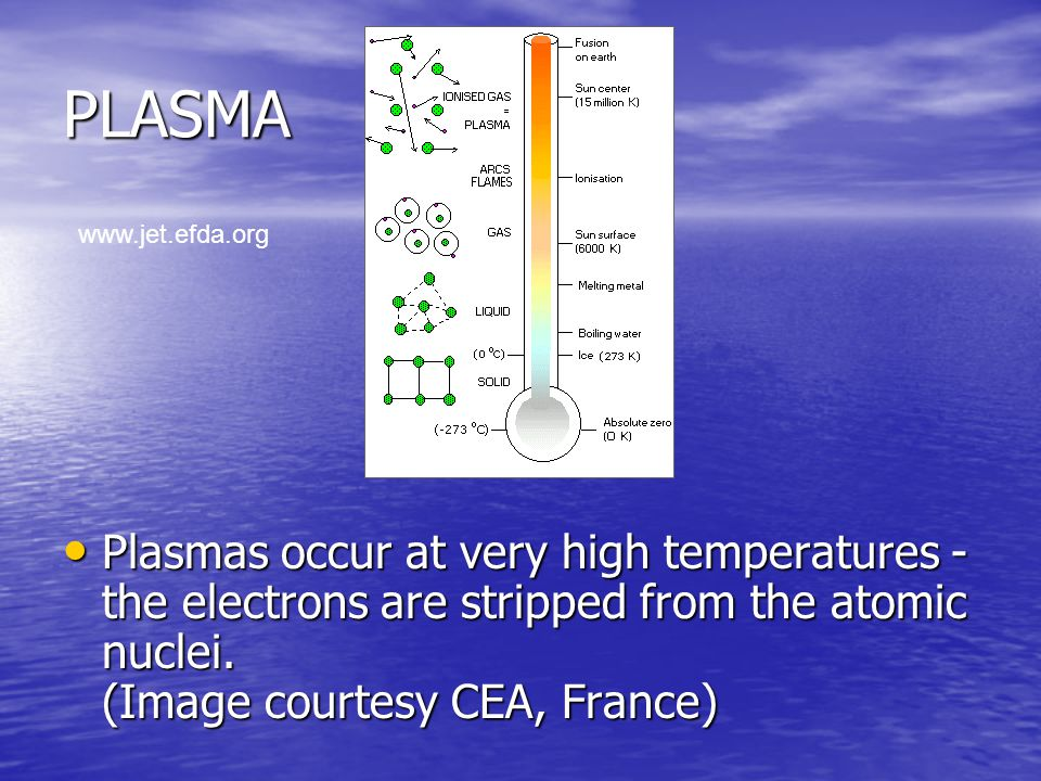 PLASMA Plasmas occur at very high temperatures - the electrons are stripped from the atomic nuclei.