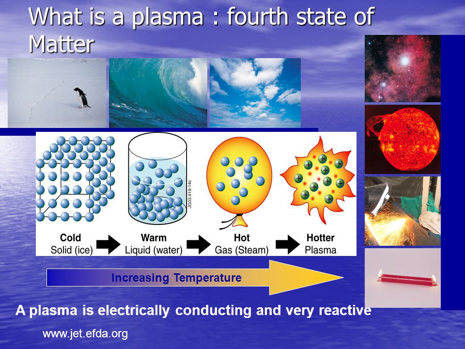 What is a plasma : fourth state of Matter Increasing Temperature A plasma is electrically conducting and very reactive www.jet.efda.org