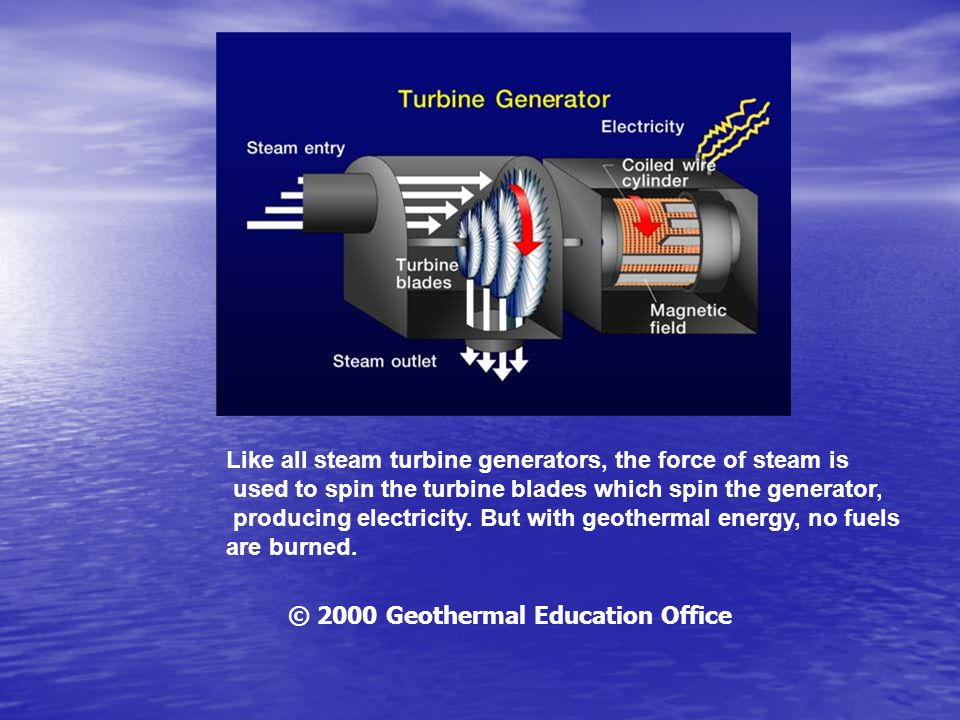 Like all steam turbine generators, the force of steam is used to spin the turbine blades which spin the generator, producing electricity.