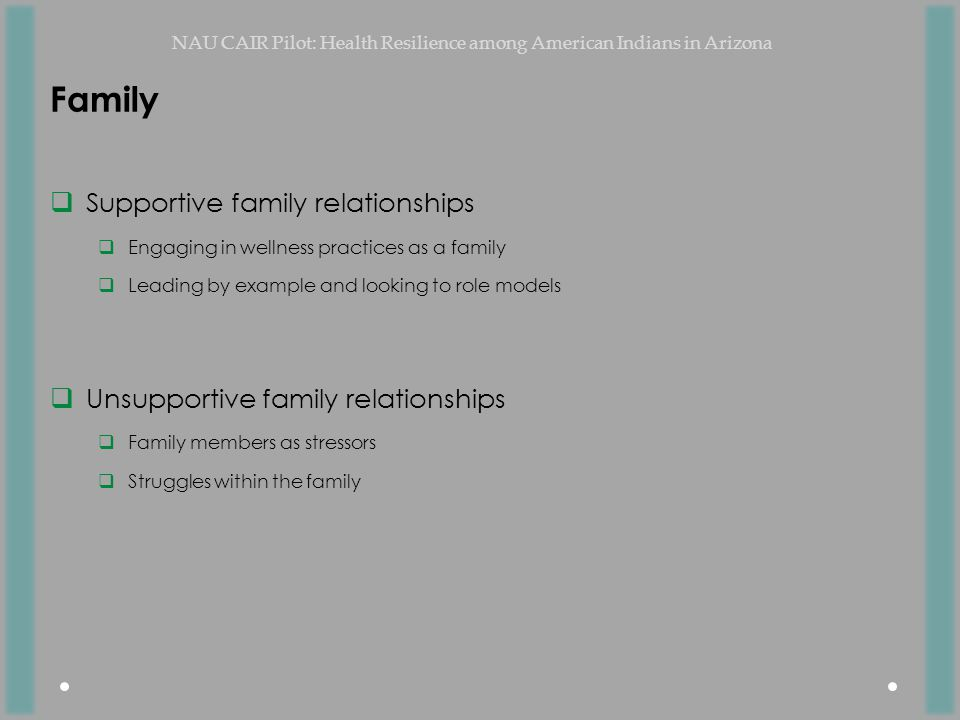 Family  Supportive family relationships  Engaging in wellness practices as a family  Leading by example and looking to role models  Unsupportive family relationships  Family members as stressors  Struggles within the family NAU CAIR Pilot: Health Resilience among American Indians in Arizona