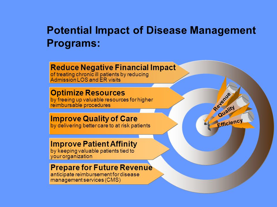 Potential Impact of Disease Management Programs: Reduce Negative Financial Impact of treating chronic ill patients by reducing Admission LOS and ER visits Optimize Resources by freeing up valuable resources for higher reimbursable procedures Revenue Quality Efficiency Improve Quality of Care by delivering better care to at risk patients Improve Patient Affinity by keeping valuable patients tied to your organization Prepare for Future Revenue anticipate reimbursement for disease management services (CMS)