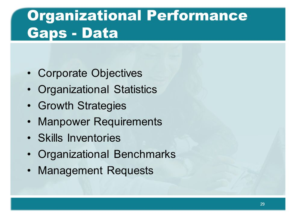 29 Organizational Performance Gaps - Data Corporate Objectives Organizational Statistics Growth Strategies Manpower Requirements Skills Inventories Organizational Benchmarks Management Requests