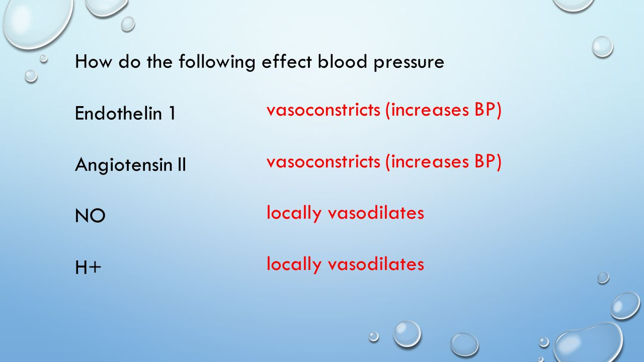 How do the following effect blood pressure Endothelin 1 Angiotensin II NO H+ vasoconstricts (increases BP) locally vasodilates
