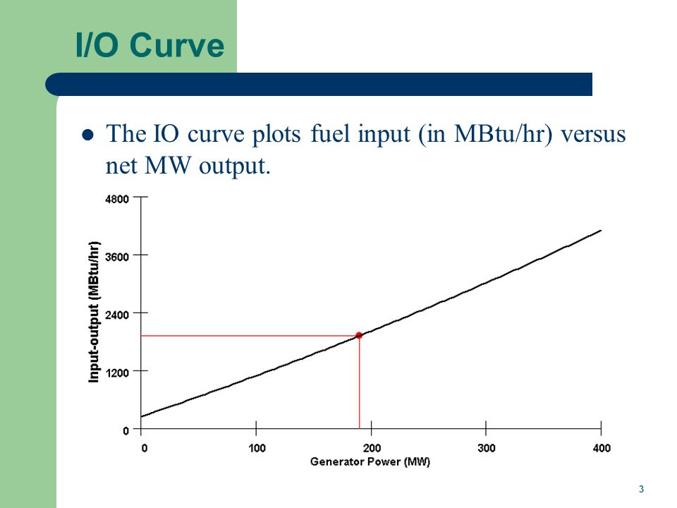 3 I/O Curve The IO curve plots fuel input (in MBtu/hr) versus net MW output.