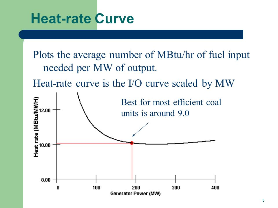 5 Heat-rate Curve Plots the average number of MBtu/hr of fuel input needed per MW of output.