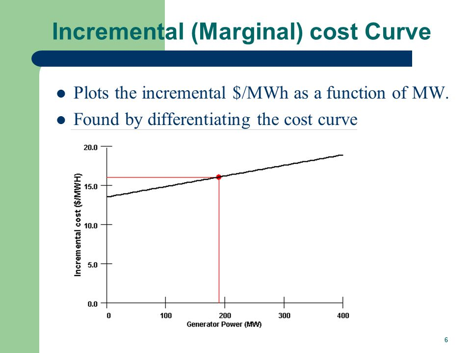 6 Incremental (Marginal) cost Curve Plots the incremental $/MWh as a function of MW.