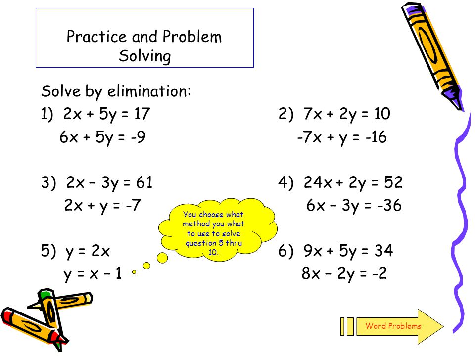 What is problem solving in maths
