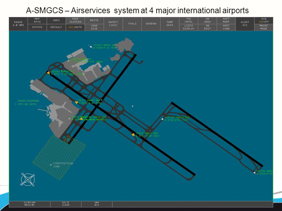 A-SMGCS – Airservices system at 4 major international airports