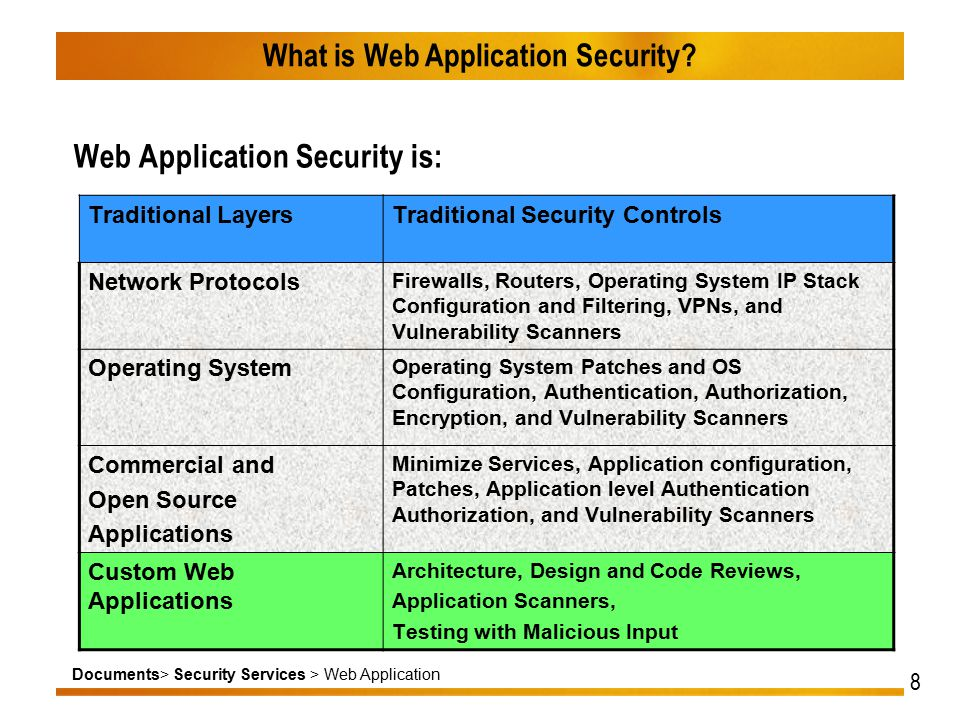 Documents> Security Services > Web Application 8 What is Web Application Security.