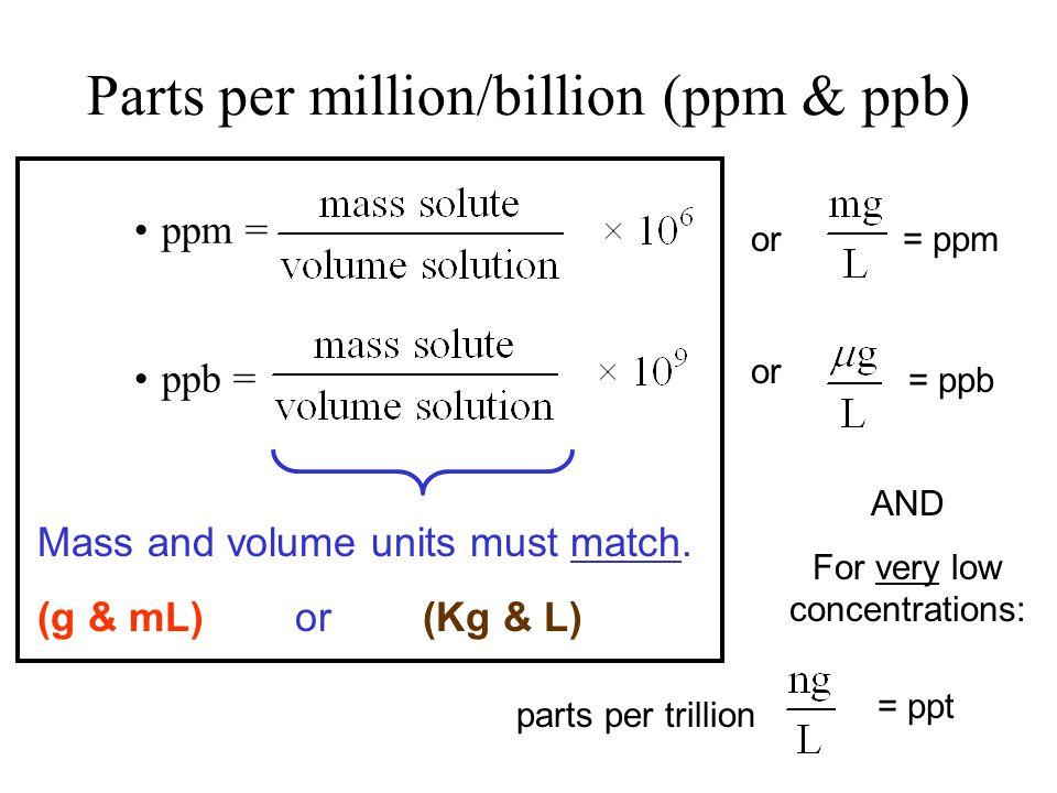 {Parts Per Million Equation Jennarocca – Parts Per Million Worksheet