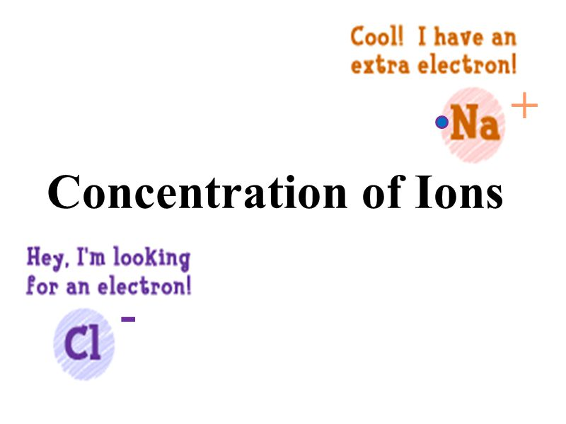 Concentration of Ions + -