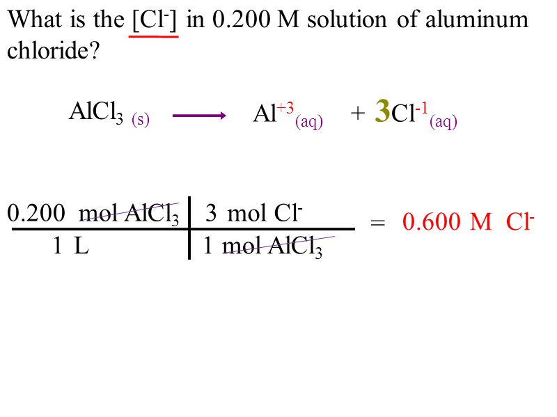 What is the [Cl - ] in M solution of aluminum chloride.