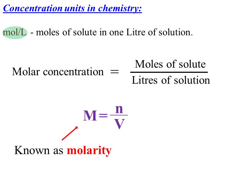 Concentration units in chemistry: mol/L- moles of solute in one Litre of solution.