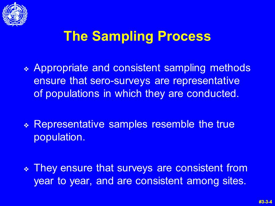 Unit 3: Sample Size, Sampling Methods, Duration and Frequency of ...