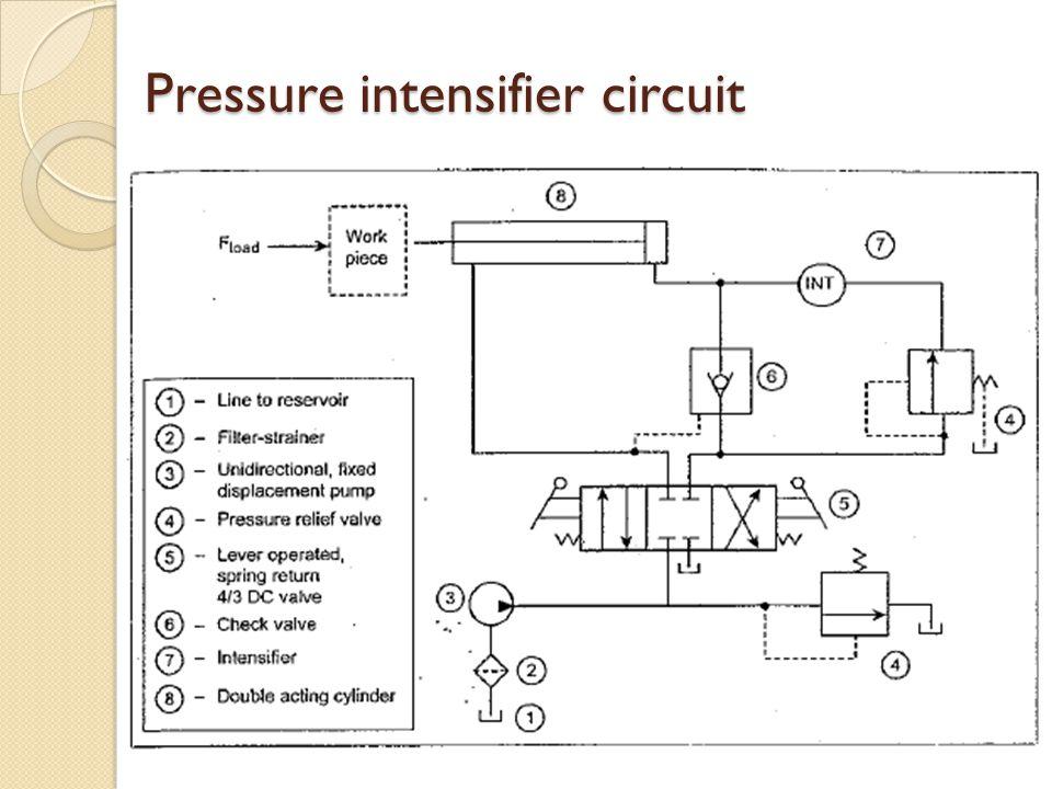 Pressure intensifier circuit