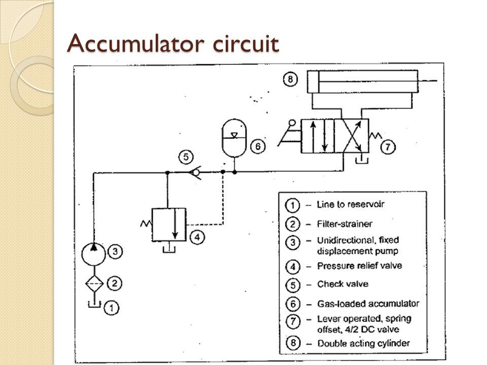 Accumulator circuit