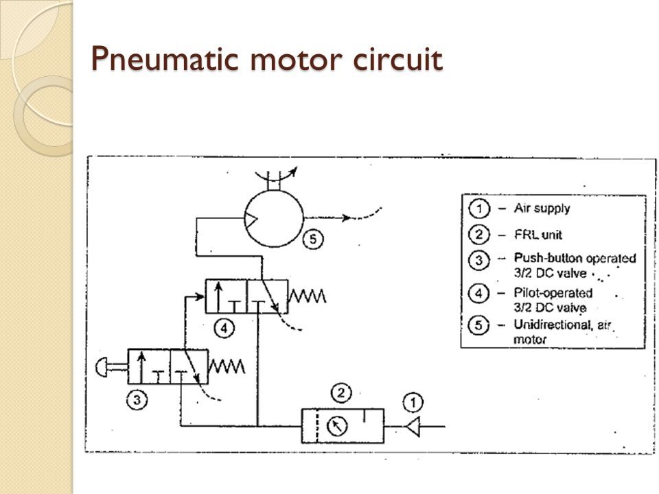 Pneumatic motor circuit