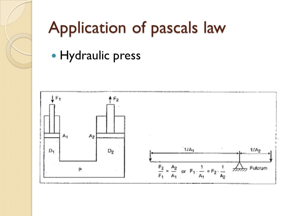 Application of pascals law Hydraulic press