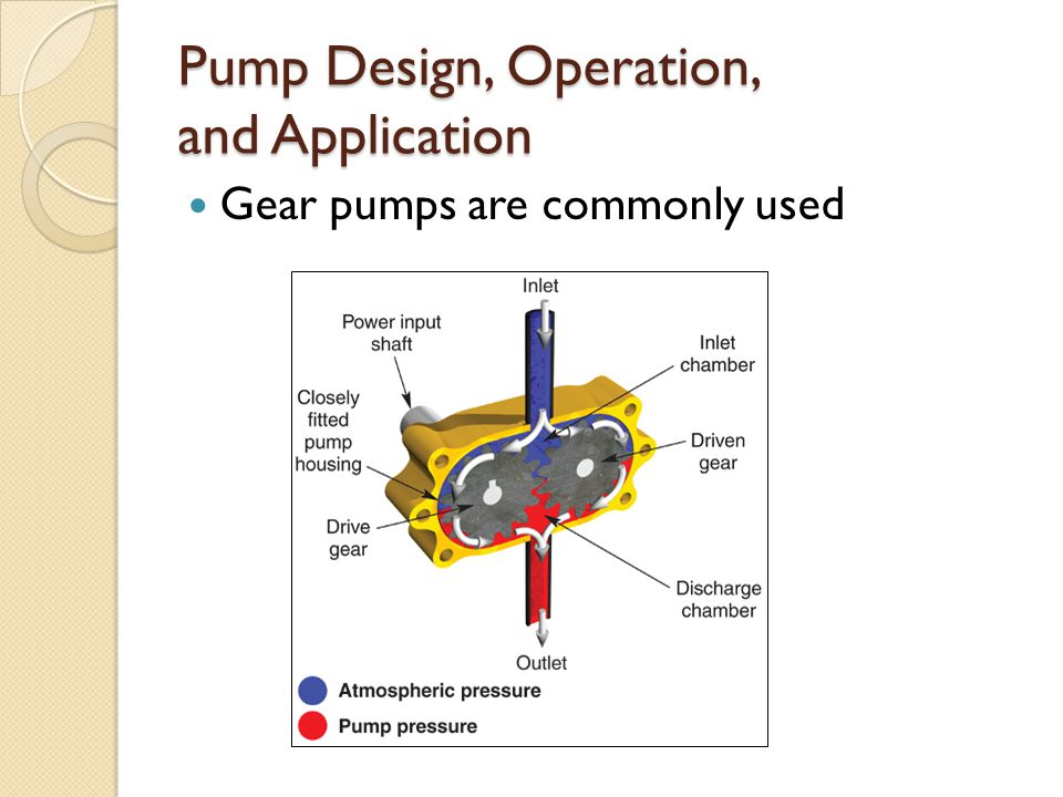 Pump Design, Operation, and Application Gear pumps are commonly used