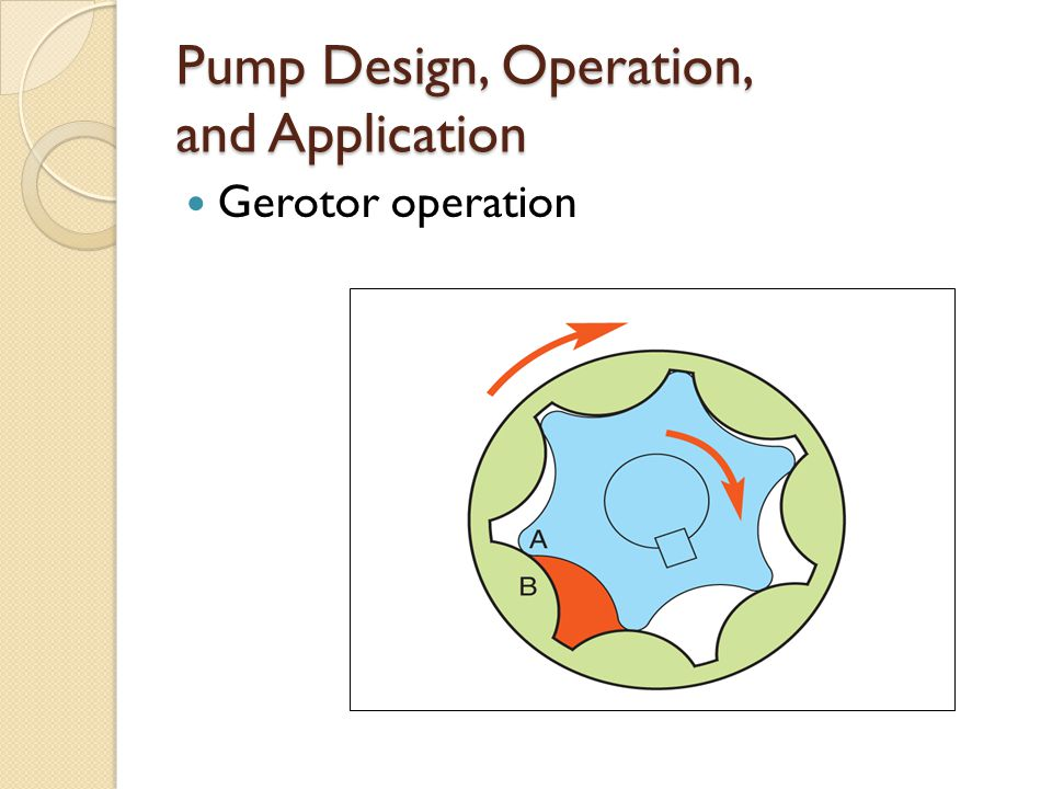 Pump Design, Operation, and Application Gerotor operation