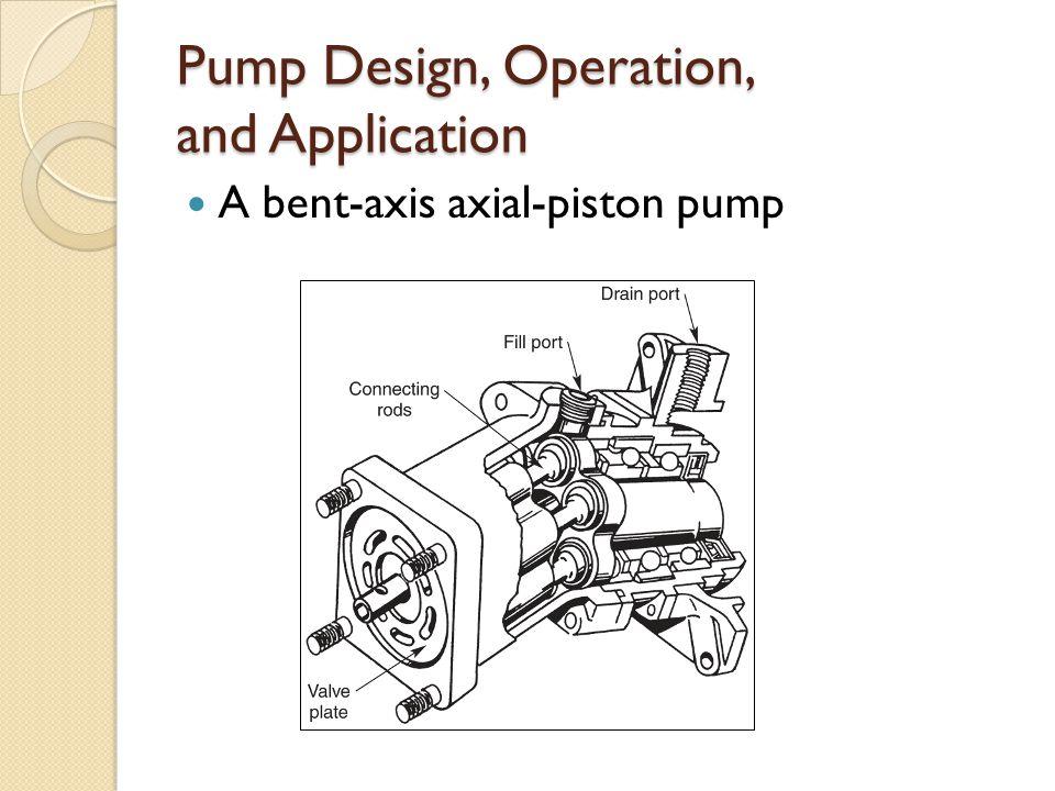 Pump Design, Operation, and Application A bent-axis axial-piston pump