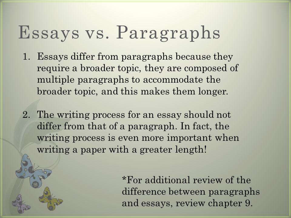 Essay Writing Essay Writing Presentation Outline  Ppt Download  The Lifecycle Of An Essay If It Helps Think Of The Writing Process As  If It Is The Lifecycle Of The Butterfly