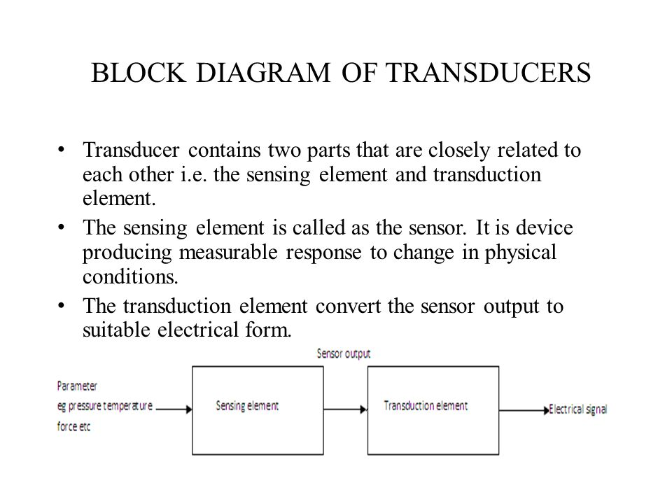 block diagram of transducer  zen diagram, block diagram