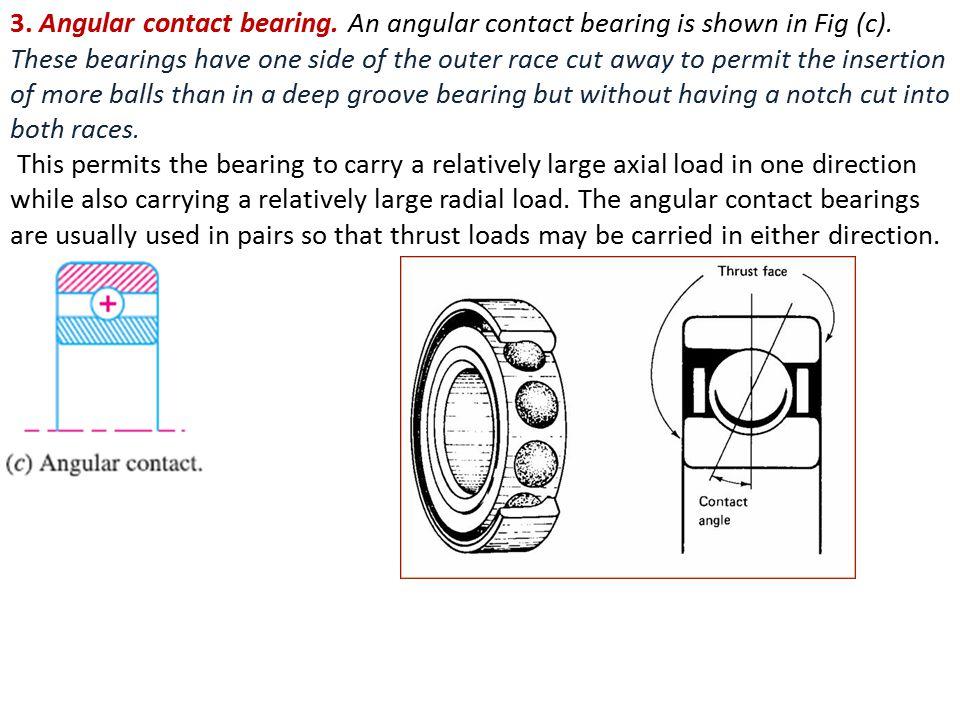 3.Angular contact bearing. An angular contact bearing is shown in Fig (c).