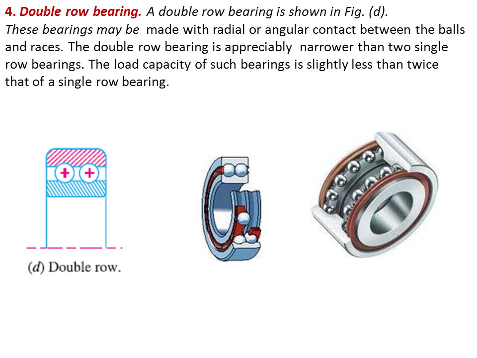 4.Double row bearing. A double row bearing is shown in Fig.