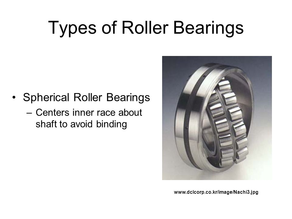 Types of Roller Bearings Spherical Roller Bearings –Centers inner race about shaft to avoid binding