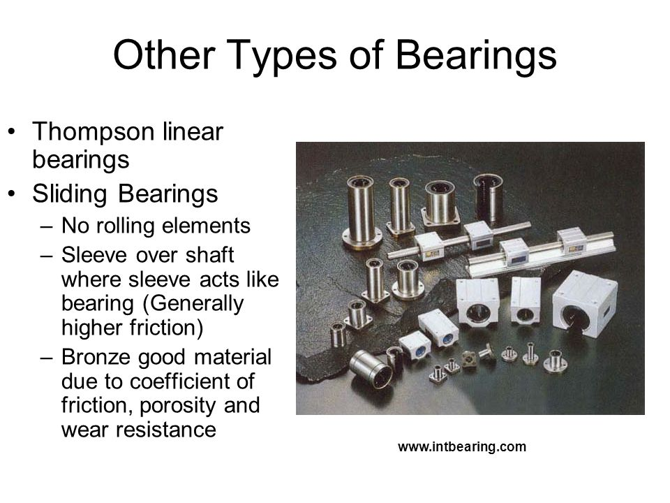 Other Types of Bearings Thompson linear bearings Sliding Bearings –No rolling elements –Sleeve over shaft where sleeve acts like bearing (Generally higher friction) –Bronze good material due to coefficient of friction, porosity and wear resistance