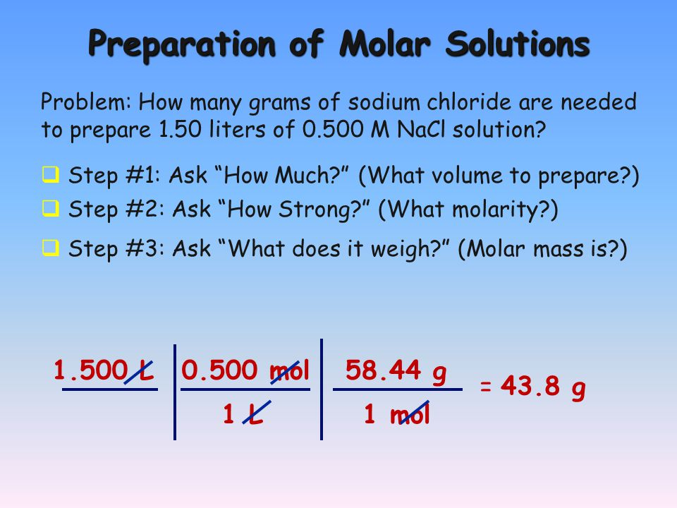 Preparation of Molar Solutions Problem: How many grams of sodium chloride are needed to prepare 1.50 liters of M NaCl solution.