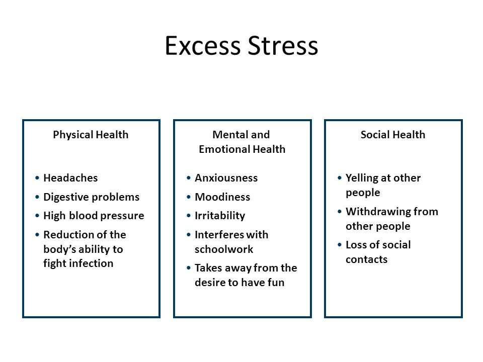 Excess Stress Physical HealthMental and Emotional Health Social Health Headaches Digestive problems High blood pressure Reduction of the body's ability to fight infection Anxiousness Moodiness Irritability Interferes with schoolwork Takes away from the desire to have fun Yelling at other people Withdrawing from other people Loss of social contacts
