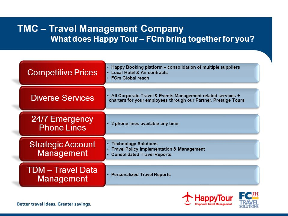 TMC – Travel Management Company What does Happy Tour – FCm bring together for you.