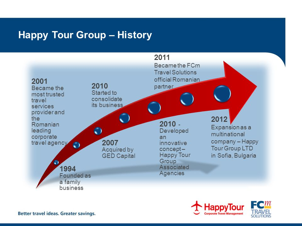 Happy Tour Group – History 2011 Became the FCm Travel Solutions official Romanian partner 2012 Expansion as a multinational company – Happy Tour Group LTD in Sofia, Bulgaria
