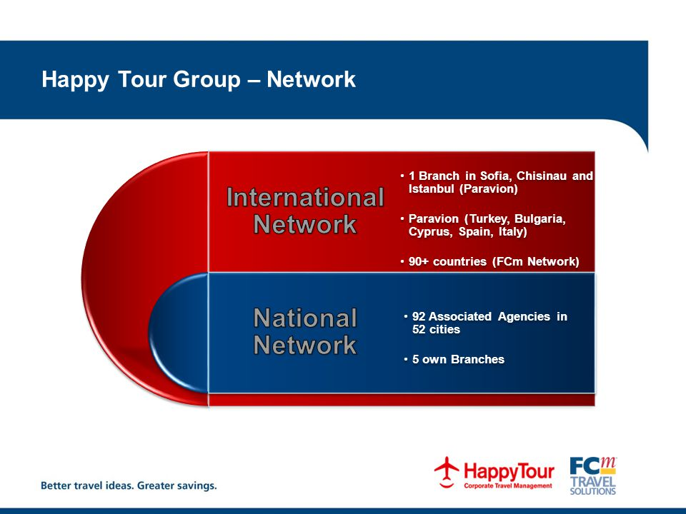 Happy Tour Group – Network