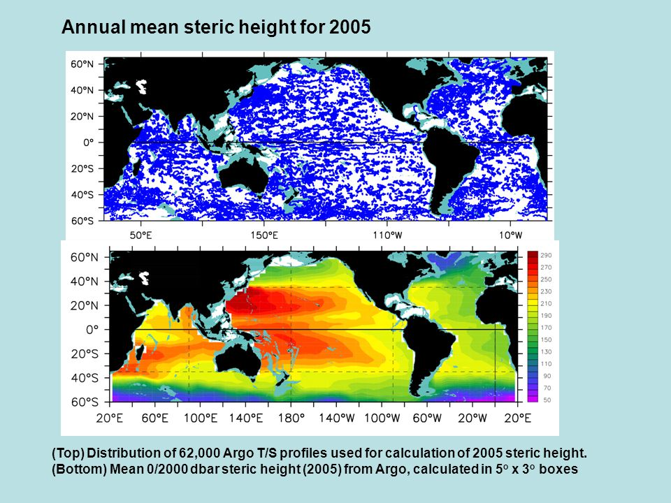 (Top) Distribution of 62,000 Argo T/S profiles used for calculation of 2005 steric height.