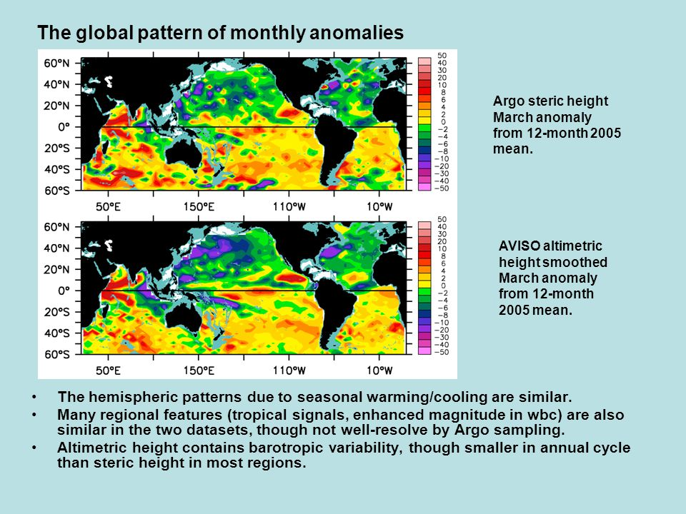 AVISO altimetric height smoothed March anomaly from 12-month 2005 mean.