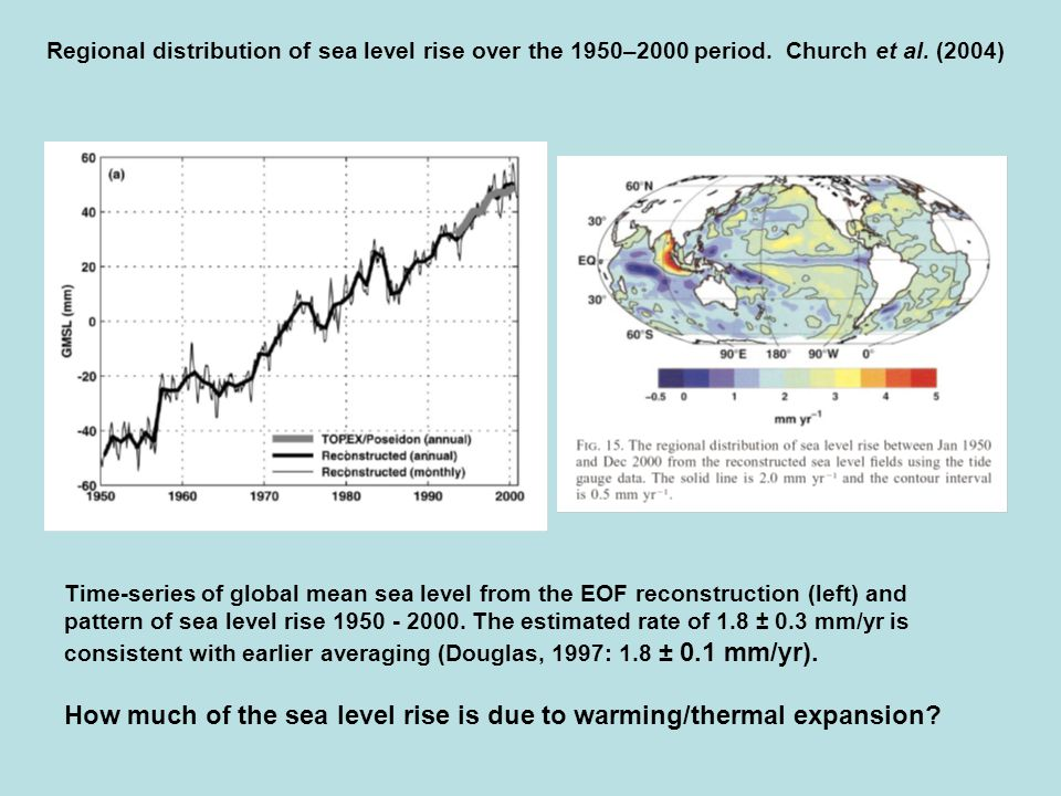 Time-series of global mean sea level from the EOF reconstruction (left) and pattern of sea level rise
